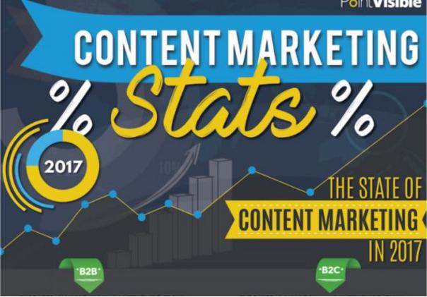 best marketing blogs of the week