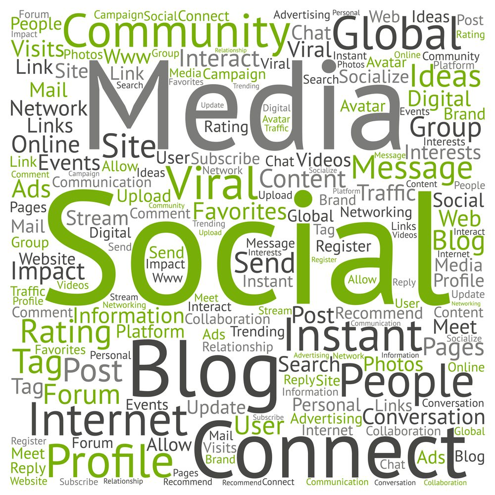 "Word cloud of words connected to ""influencer marketing"""