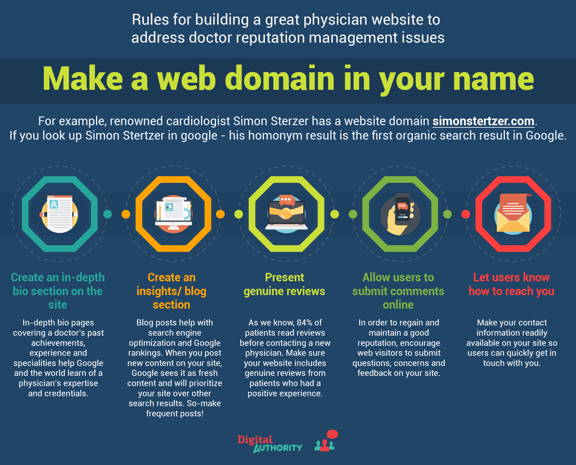 Rules for building a great physician website to address doctor reputation management issues: Make a web domain in your name.
