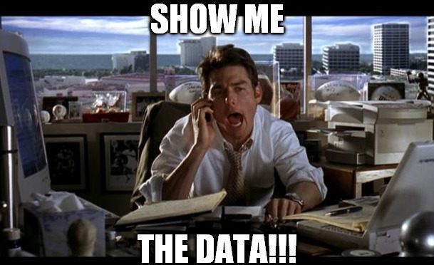 "meme of Jerry Macguire shouting into phone saying ""Show me the data!"""