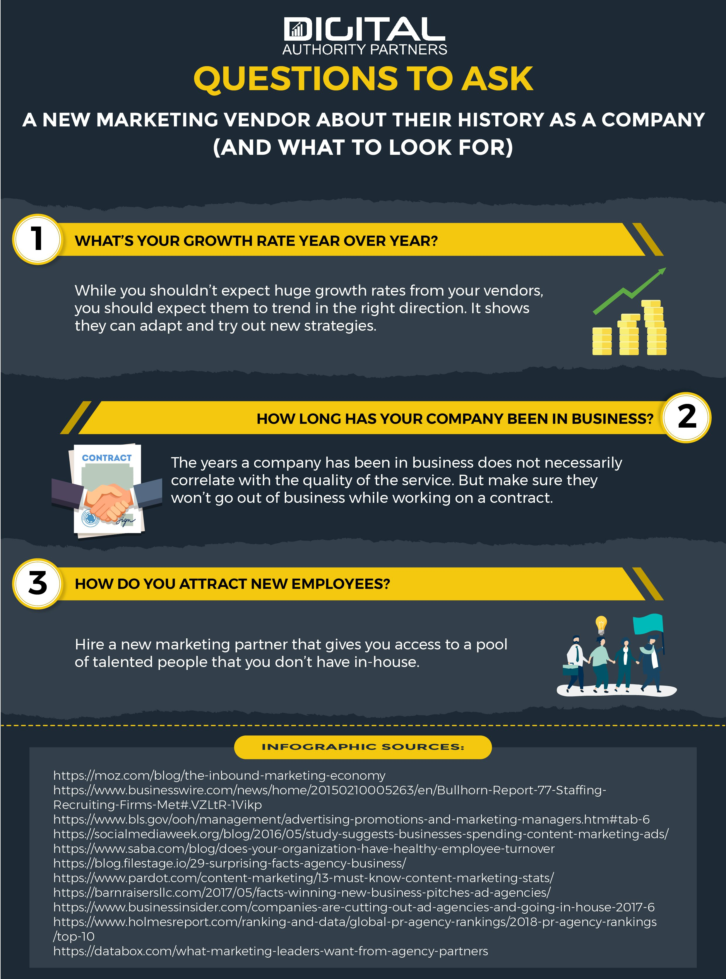 infographic: questions to ask a new marketing vendor about their history as a company: 1. What's your growth rate year over year? 2. How long as your company been in business? 3. How do you attract new employees?