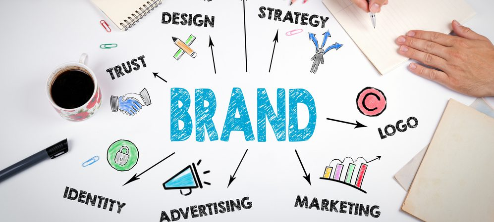 "hand drawn components of a ""Brand"": trust, design, strategy, logo, marketing, advertising, identity"