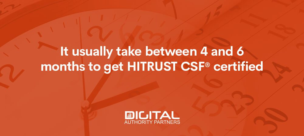 Web banner that reads: It usually takes between 4 and 6 months to get HITRUST CSF® certified