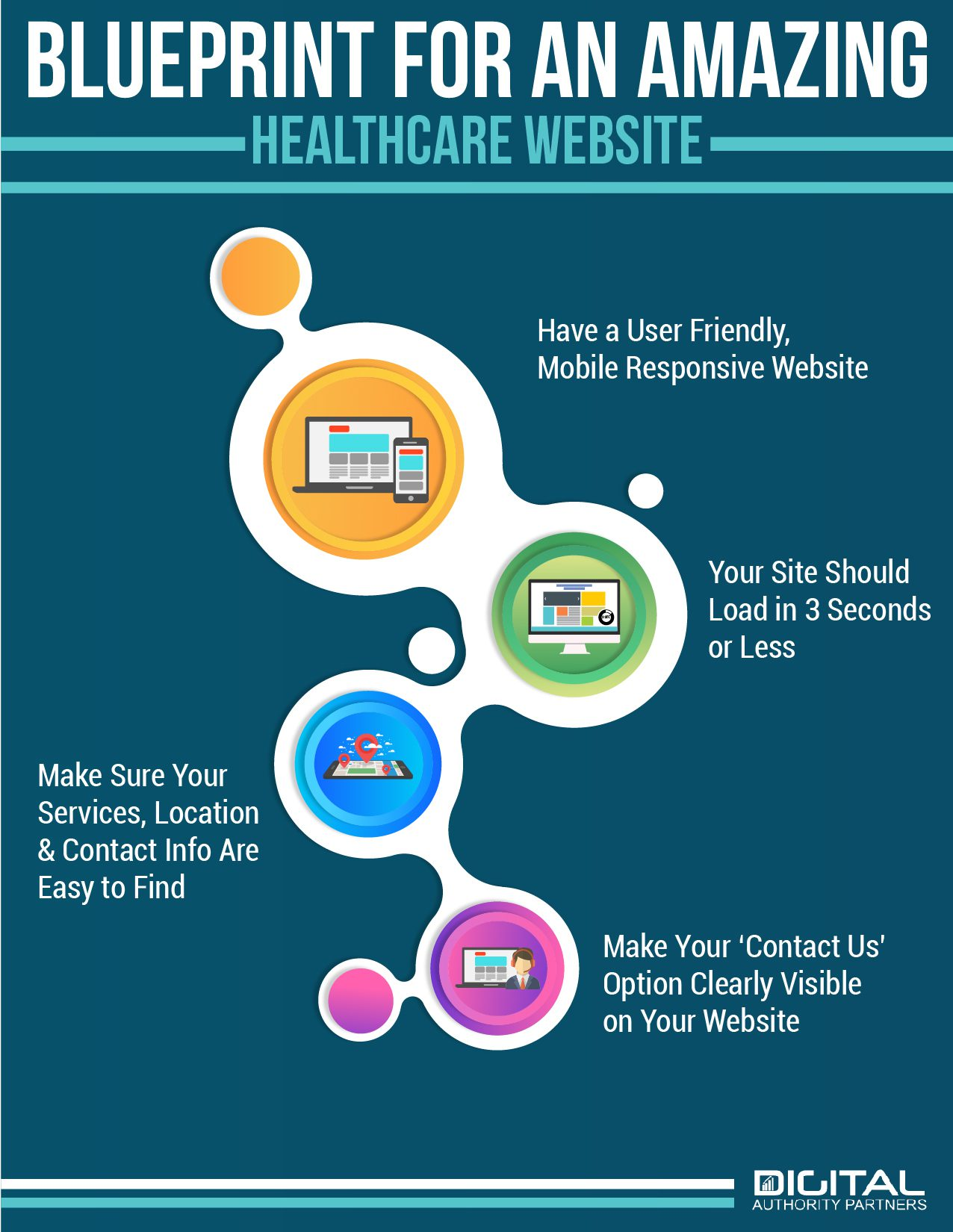 infographic listing elements of a good healthcare marketing website