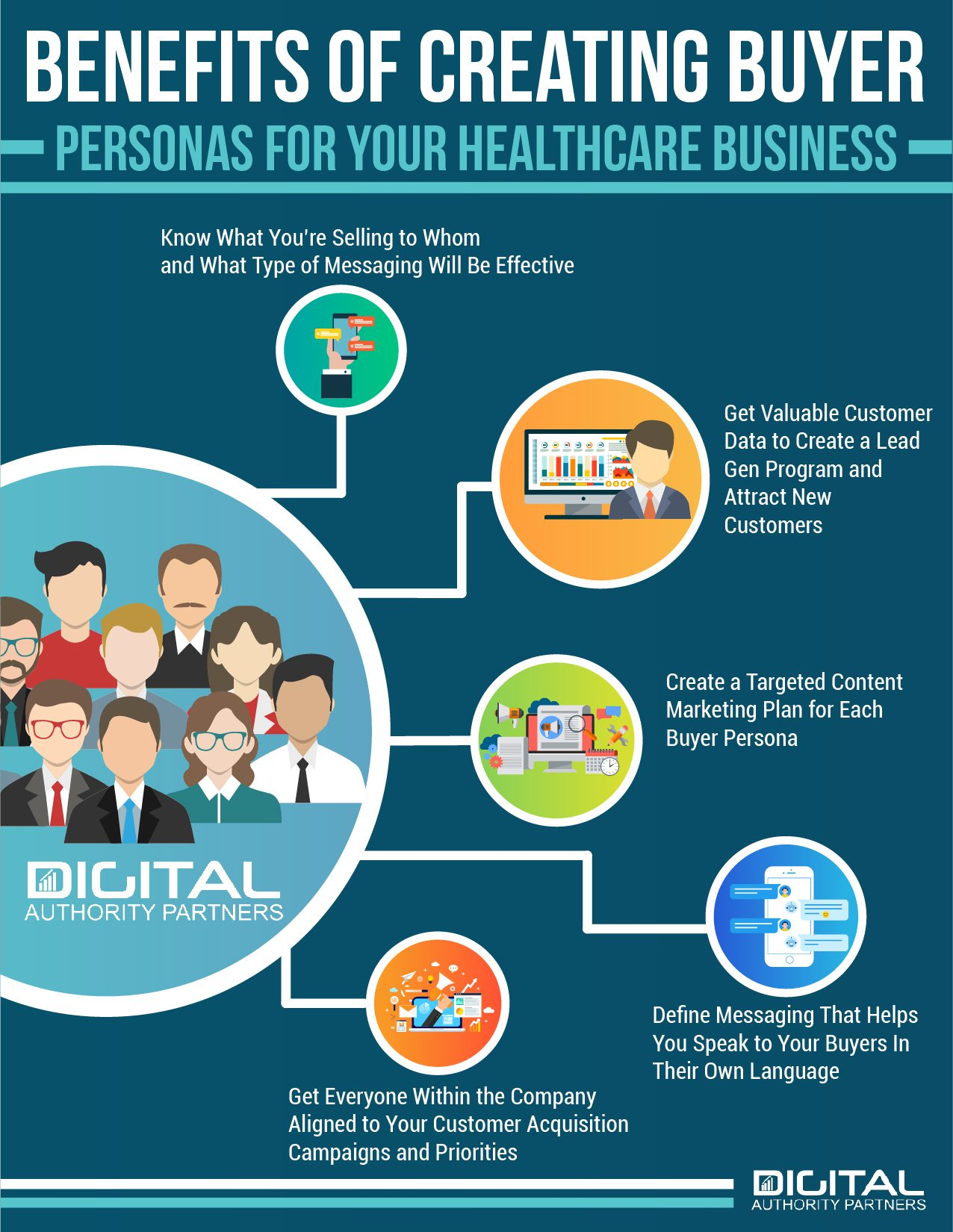 benefits of creating buyer personas for your healthcare business include knowing your customer, defining the right messaging, and creating alignment within the company