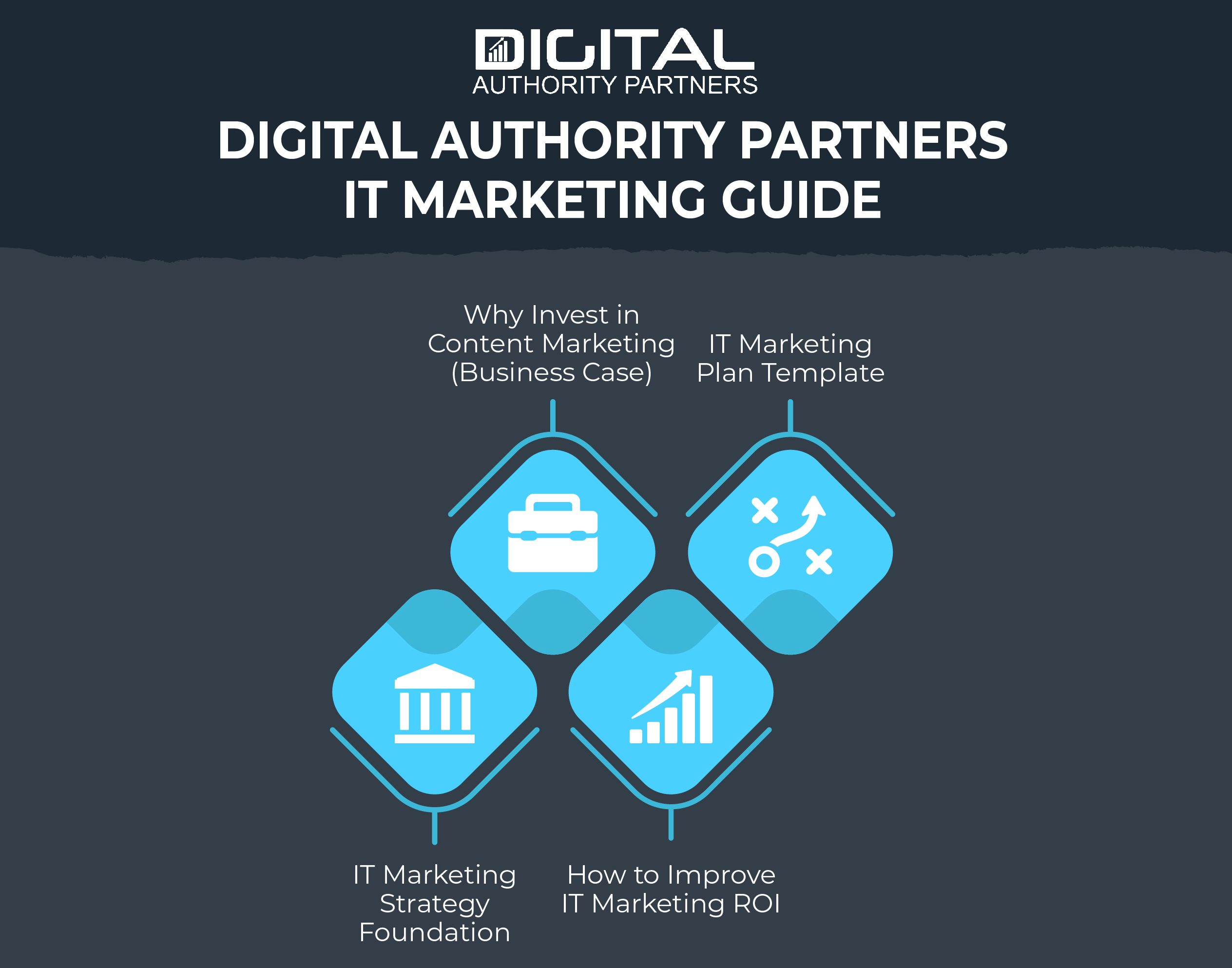 Digital Authority Partners - IT marketing guide covering business case for content marketing, IT marketing plan template, strategy, and how to improve ROI