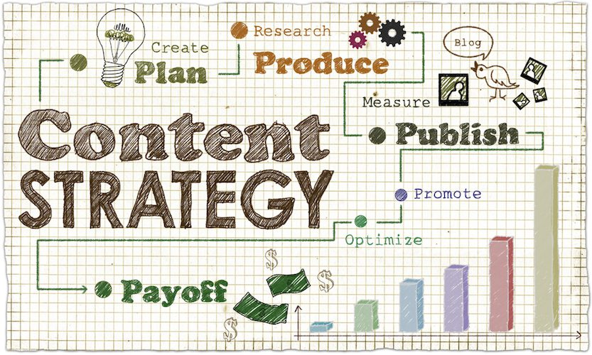 A content strategy plan written on paper
