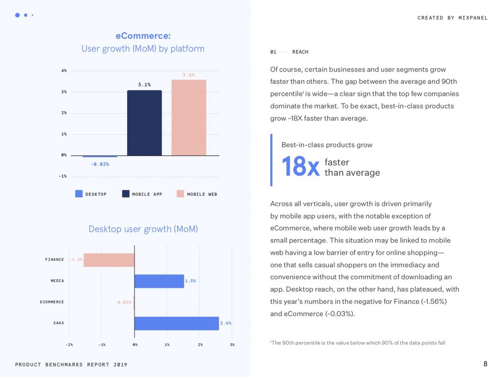 Page from Mixpanel's 2019 Product Benchmarks Report
