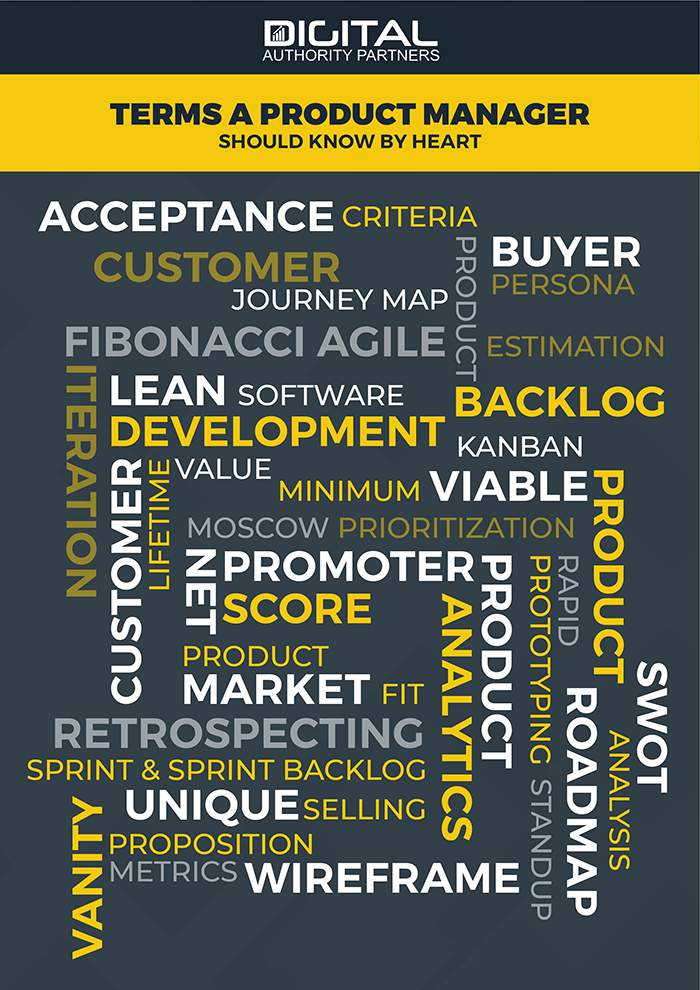infographic of terms a product manager should know by heart