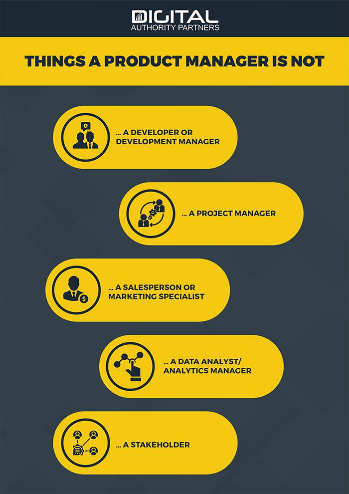 infographic of what a product manager is not