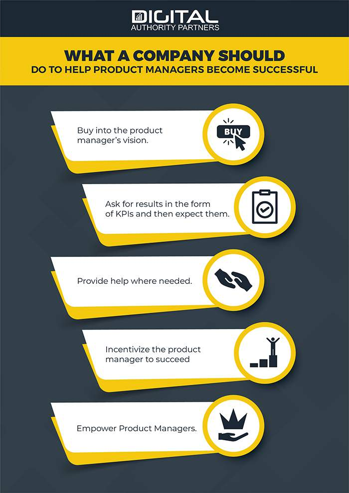 infographics on how an organization can help product managers become successful
