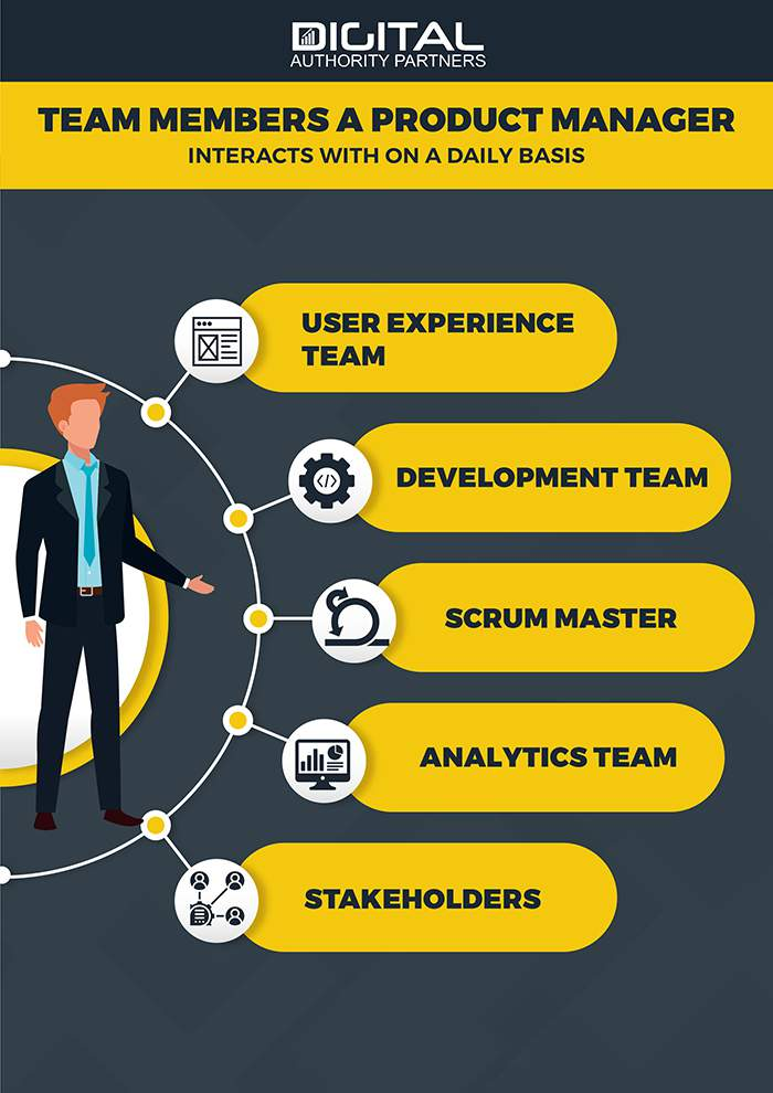 infographic showing how product managers interact with other team members