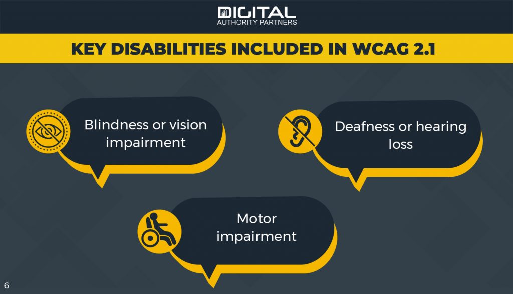 Infographic: Key disabilities included in WCAG 2.1: vision, hearing, and motor impairments.