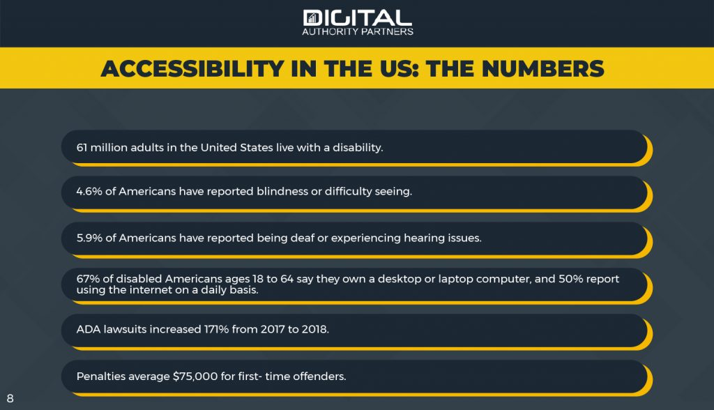 Infographic: Accessibility in the US: the numbers. 61 million adults in the US live with a disability.